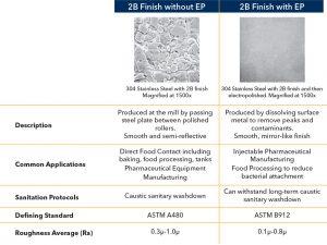 2B-Mill-Finish-Table
