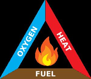 oxygen heat fuel